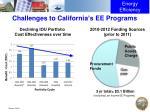 challenges to california s ee programs