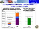 our aging electrical grid needs billions of dollars in investment