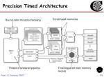 precision timed architecture