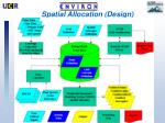 spatial allocation design