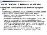 audit centrale interno all ateneo3