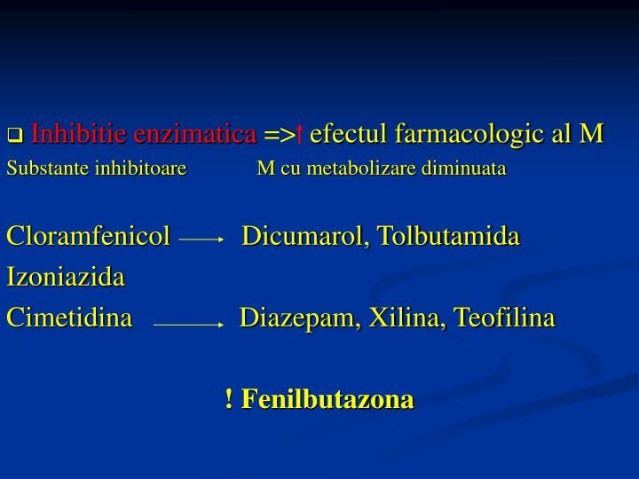 Inhibitie enzimatica