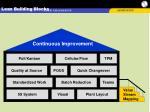 lean building blocks5