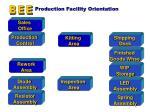 production facility orientation