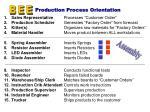 production process orientation