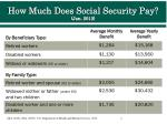how much does social security pay jan 2013
