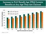 increase in full benefit age fba lowers benefits at any age they are claimed