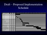 draft proposed implementation schedule