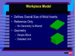 workpiece model