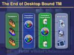 the end of desktop bound tm