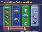 translation collaboration