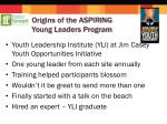 origins of the aspiring young leaders program