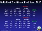 bulls first traditional eval jan 2010