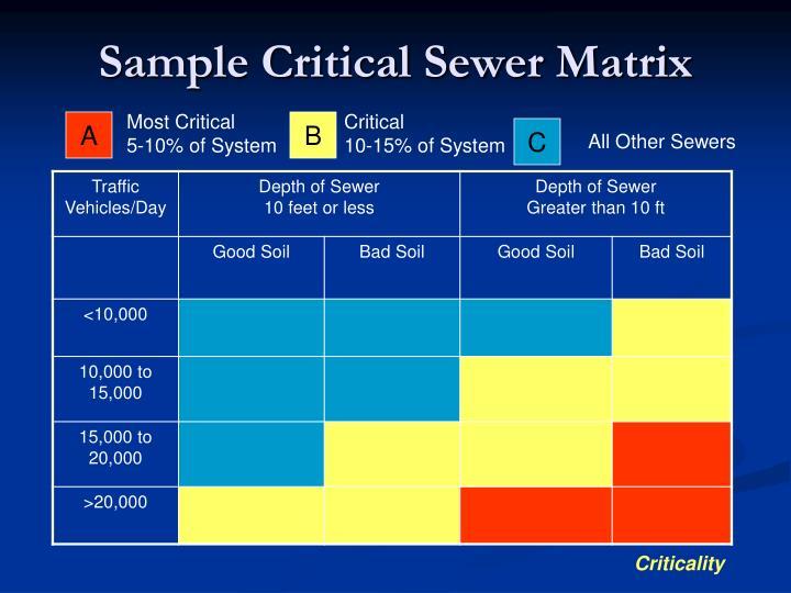 Sample Critical Sewer Matrix