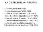 la distribuzioni per fasi