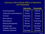 summary of bone quality effects of raloxifene and teriparatide