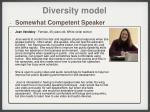 diversity model1