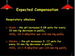 expected compensation1