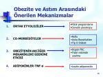 obezite ve ast m aras ndaki nerilen mekanizmalar