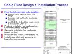 cable plant design installation process