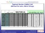 typical sector cable list michael de salvo mario ortega