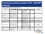 financial instruments included in 2014 2020 mff proposals1