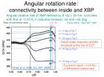 angular rotation rate connectivity between inside and xbp