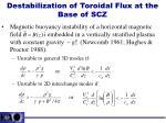 destabilization of toroidal flux at the base of scz