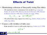 effects of twist