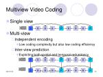 multiview video coding1