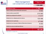 risk management cost containment u brojevima