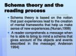 schema theory and the reading process