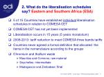 2 what do the liberalisation schedules say eastern and southern africa esa