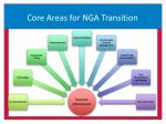 core areas for nga transition