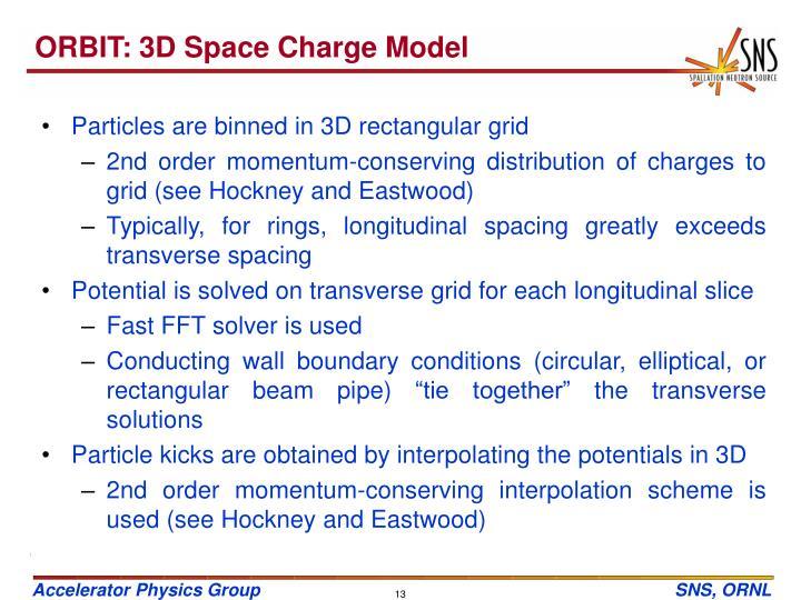 ORBIT: 3D Space Charge Model