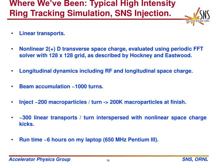 Where We've Been: Typical High Intensity Ring Tracking Simulation, SNS Injection.