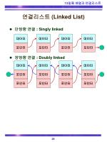 linked list1