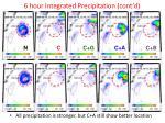 6 hour integrated precipitation cont d2