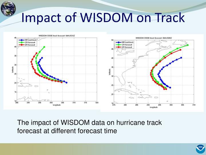 Impact of WISDOM on Track