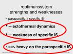 reptimunsystem strengths and weaknesses