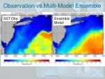 observation vs multi model ensemble