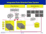 integrated rule oriented data system