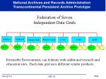 national archives and records administration transcontinental persistent archive prototype