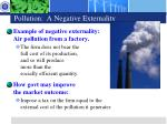 pollution a negative externality