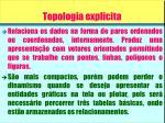 topologia explicita