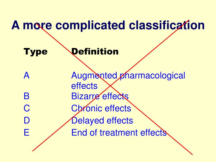 A more complicated classification