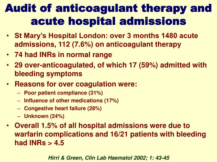 Audit of anticoagulant therapy and acute hospital admissions