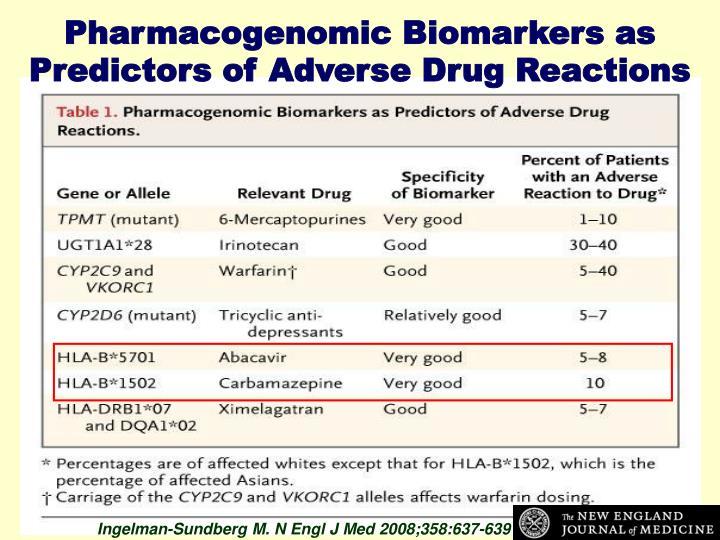 Pharmacogenomic Biomarkers as Predictors of Adverse Drug Reactions