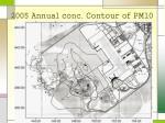 2005 annual conc contour of pm10