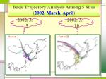 back trajectory analysis among 5 sites 2002 march april